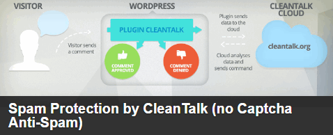 Anti-Spam by CleanTalk Plugins for WordPress