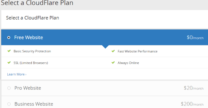 CloudFlare Plans