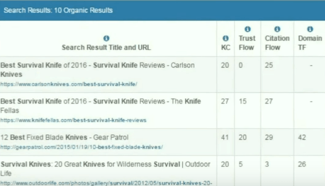 Top 5 Keyword Suggestion Tools 2017